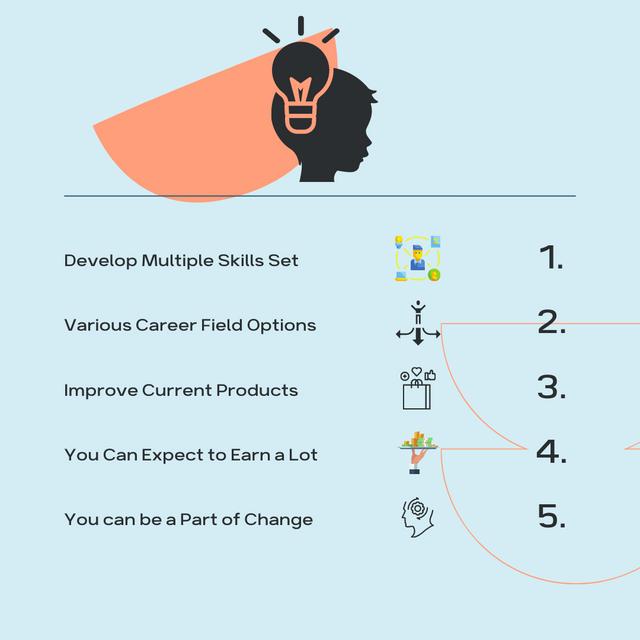 Develop-Multiple-Skills-Set