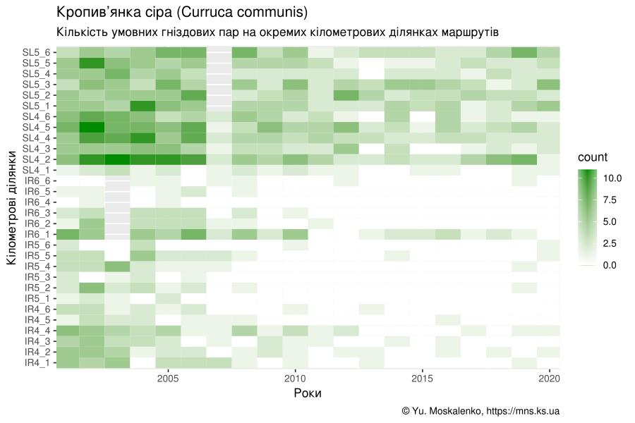 Теплокарта кількості гніздових пар кропив'янки сірої на аренних ділянках Чорноморського біосферного заповідника