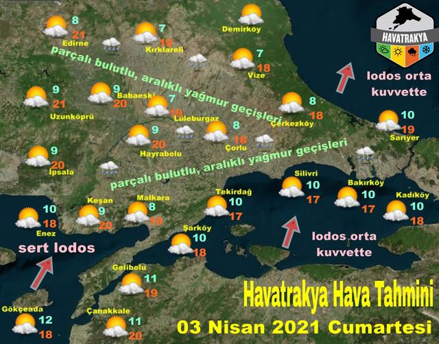 03-nisan-2021