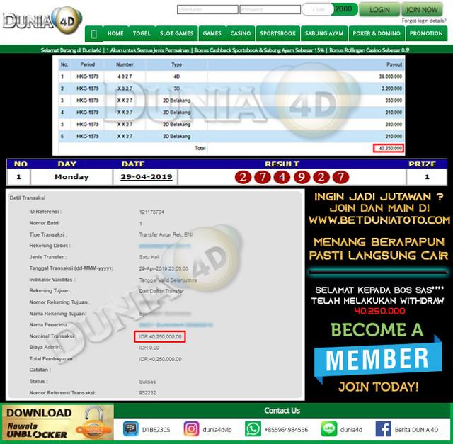 Jackpot Hongkong Langsung Cair 40.250.000