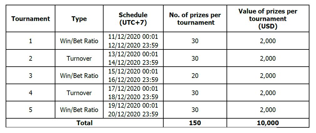Hanabero Christmas Gift Rush Tournament
