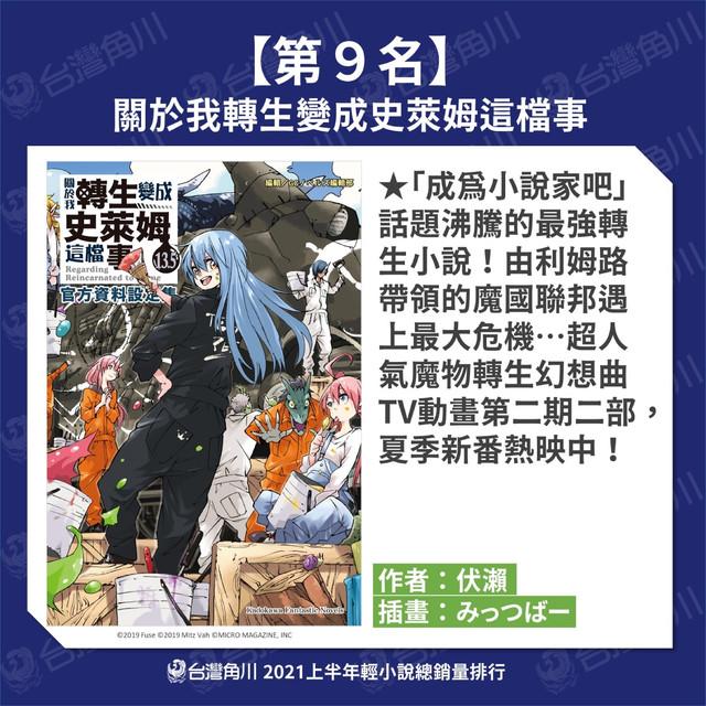 Topics tagged under 新聞情報 on 紀由屋分享坊 2021-TOP10-9