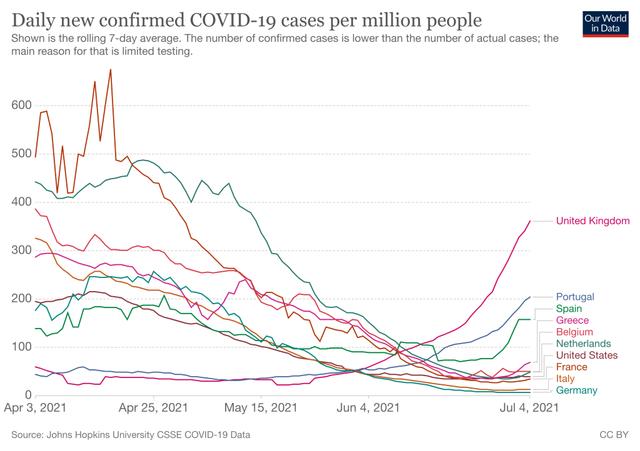 coronavirus-data-explorer-2.png