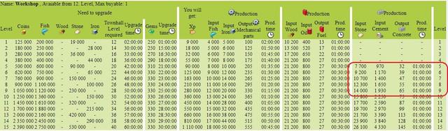 Workshop-Stats