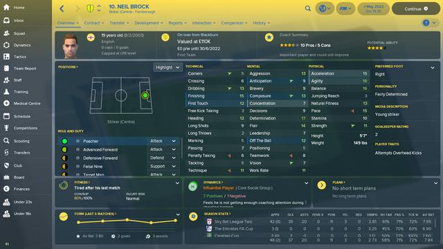 Neil Brock Overview Profile