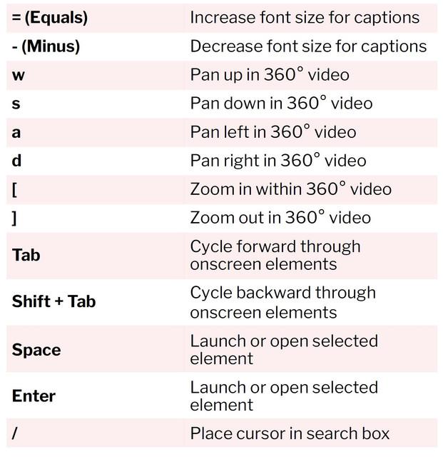 Youtube-Keyboard-Shortcuts-Part-3