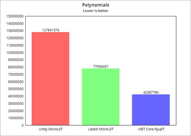 Polynomials.png