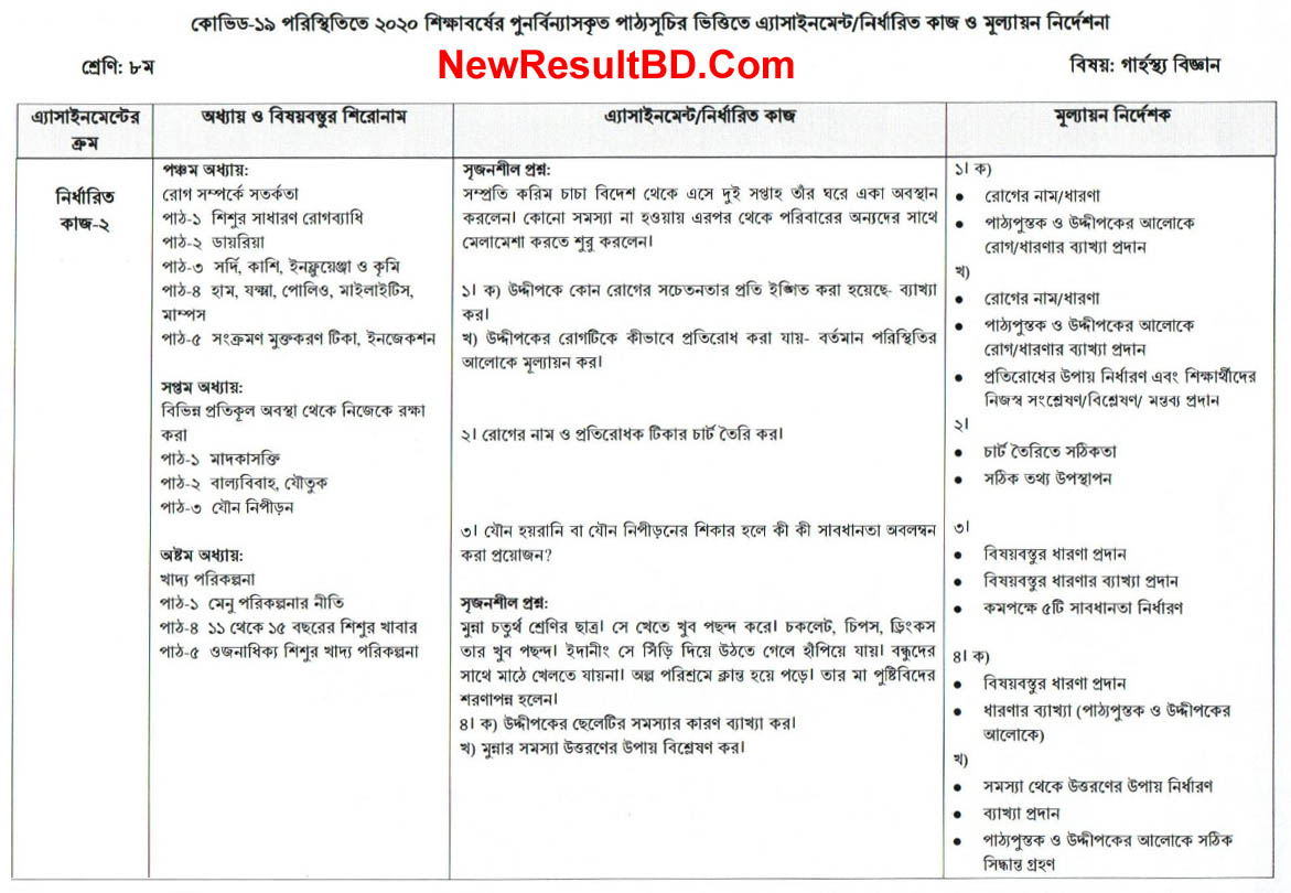 Class 7 Home Science 6th Week Assignment Question & Solution
