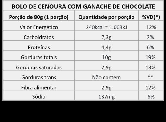 BOLO-DE-CENOURA-COM-GANACHE-DE-CHOCOLATE