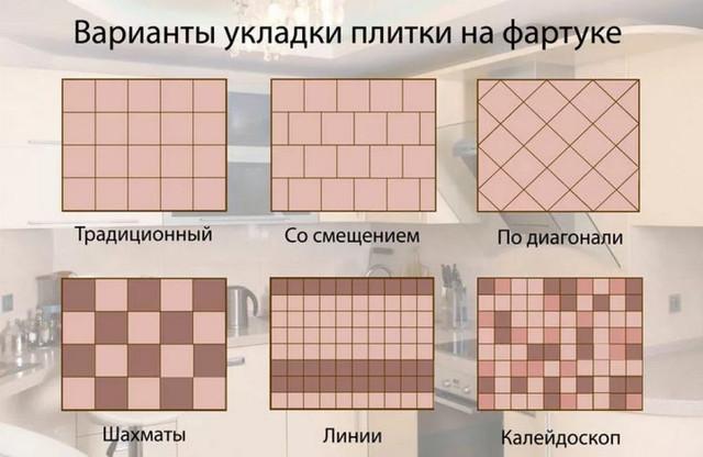 Способ укладки фартука из плитки на кухне