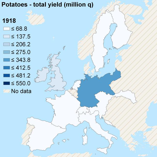 potatoes-total-1918