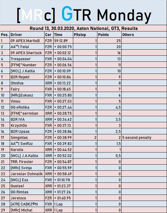 [Image: Result-31-03-20.png]