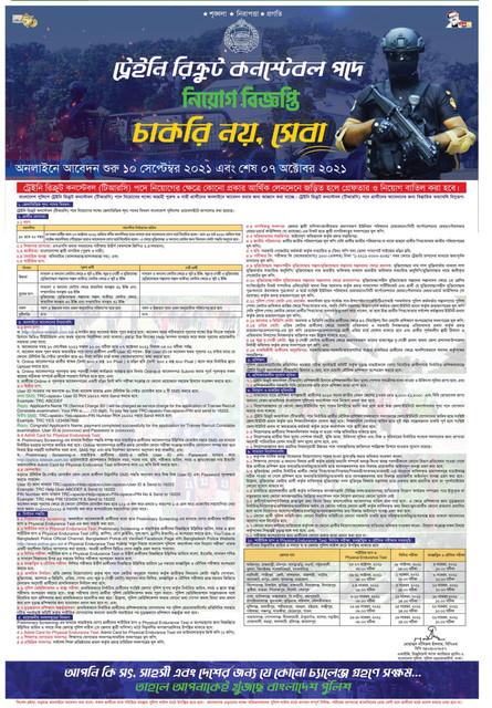 Police-Constable-Job-Circular-2021-1-scaled
