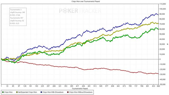 2020-09-29-12-04-53-Poker-Tracker-v4-15-25-Database-Lu-Ort999-DB-2020