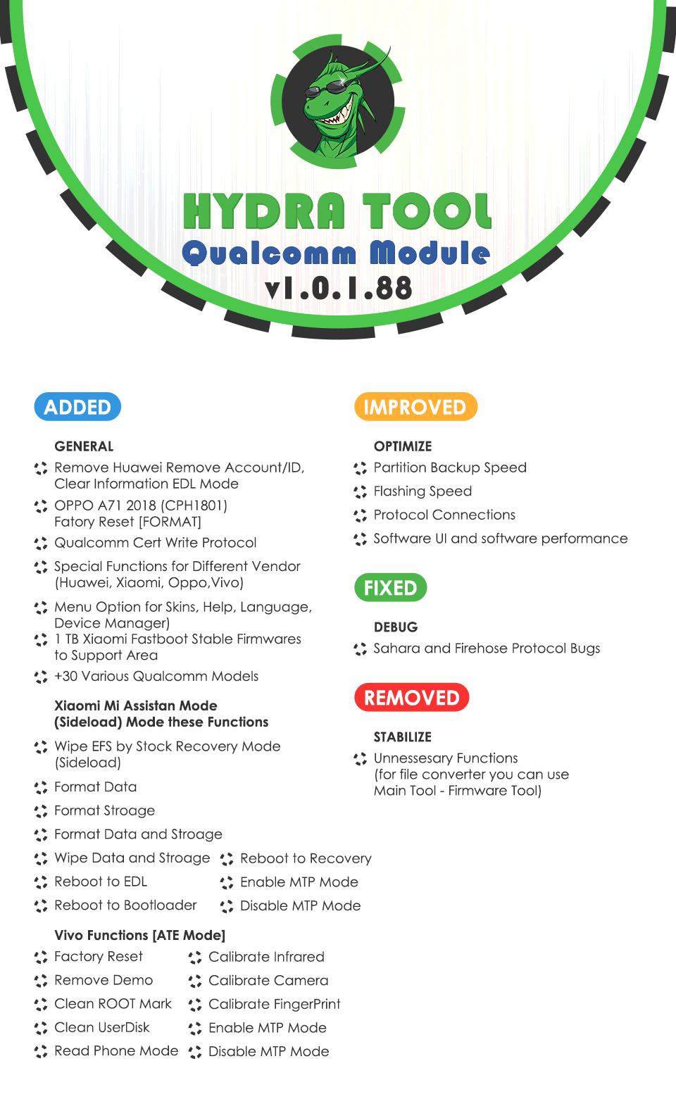 Hydra Qualcomm Tool v1.0.1.88 [14.05.2019] - Xiaomi, Huawei, Vivo and More