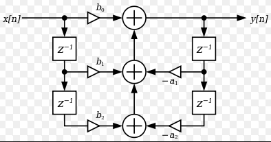 digital-signal-processing-questions-answers-structures-iir-systems-q11