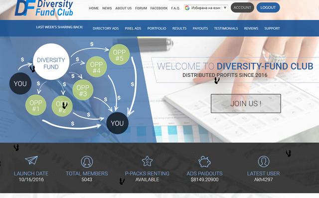 Diversity-fund.biz – Review Scam Or Paying?