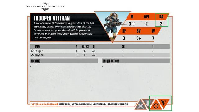 warhammer-40k-kill-team-octarius-2nd-edition-guide-full-unit-datacard-GA-SK