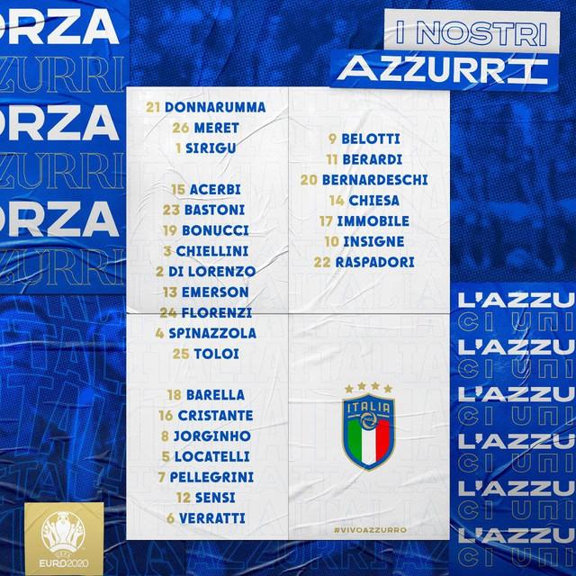 Italia: La Nazionale II - Page 35 Convus