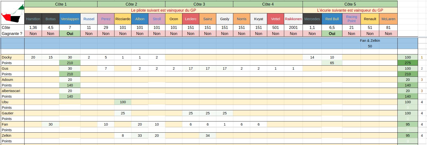 [2020] Formula Bet World Championship  - Page 26 Screenshot-from-2020-12-13-16-10-43