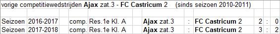 zat-3-11-FC-Castricum-2-thuis