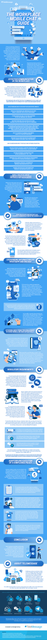 The-workplace-mobile-chat-guide