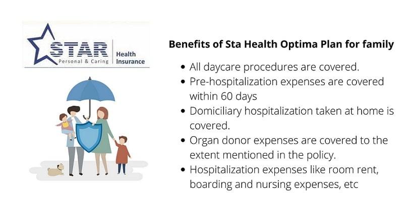 apply for medical insurance