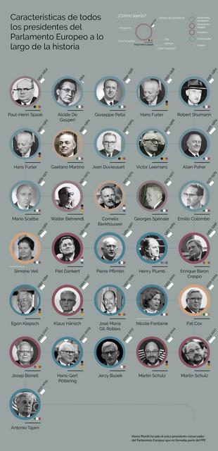 Presidentes-parlamento-ok-Mesa-de-trabajo-1