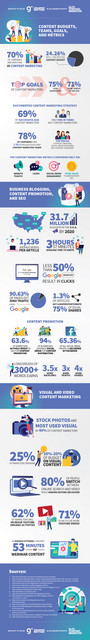 Content-Marketing-Statistics-Infographic-01