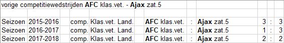 zat-5-2-AFC-uit