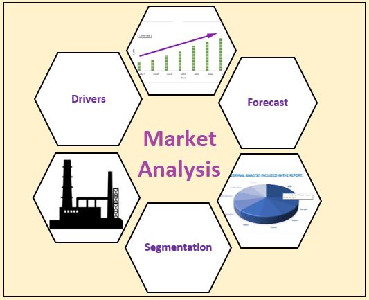 Industrial Energy-Efficiency Services