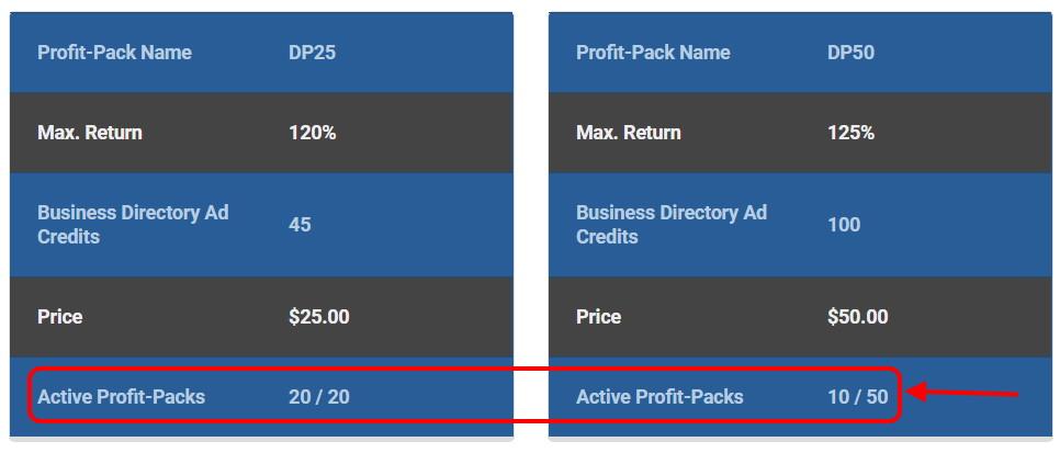 [Bild: active-profit-packs.jpg]