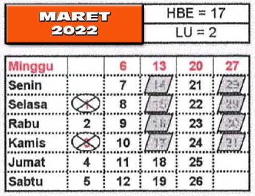 Maret 2022