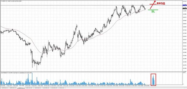 Анализ рынка от IC Markets. - Страница 2 Buy-jpy-mini