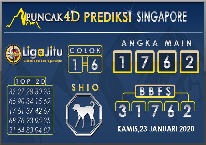 PREDIKSI TOGEL SINGAPORE PUNCAK4D 23 JANUARI 2020