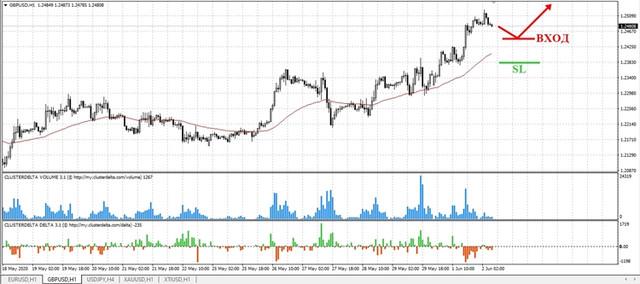 Анализ рынка от IC Markets. - Страница 4 Buy-gbp-mini