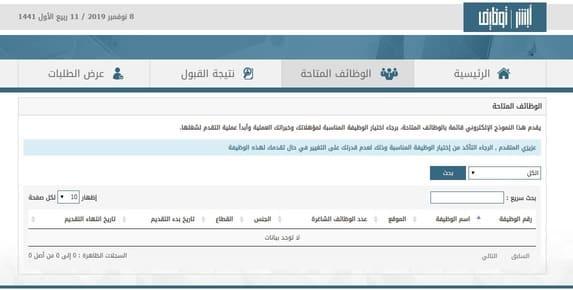 رابط تقديم الجوازات للنساء 1441 أبشر الجوازات توظيف نساء وظيفة كوم وظائف اليوم