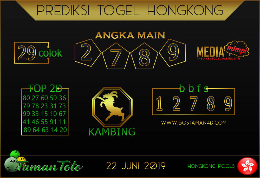 Prediksi Togel HONGKONG TAMAN TOTO 22 JUNI 2019