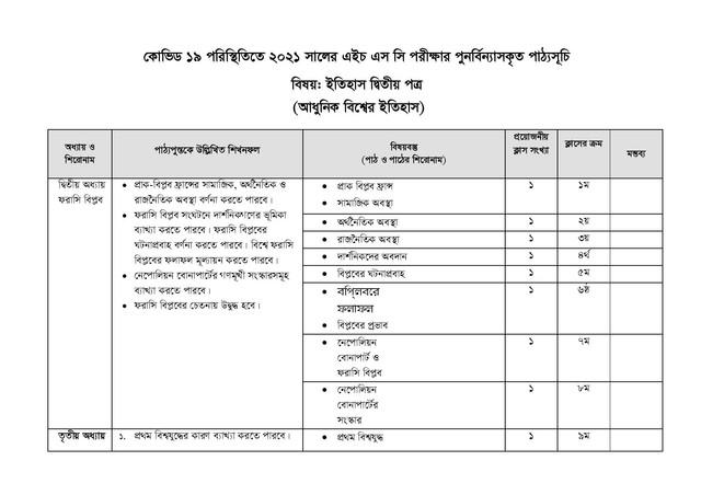 BDJob-Results-Com-HSC-History-2nd-Paper-Short-Syllabus-2021-page-002