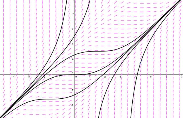 lijnelementenveld 10