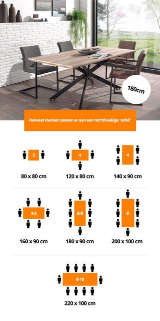 personen-rechte-tafels