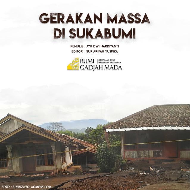 Sukabumi Subsidence