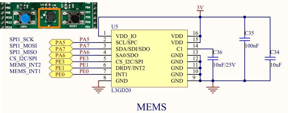 Schematics snapshot of L3GD20H in STM32F3 Discovery Board