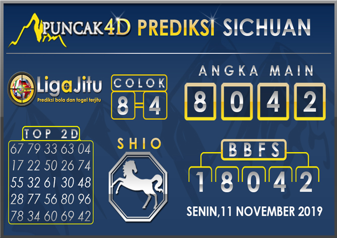 PREDIKSI TOGEL SICHUAN PUNCAK4D 11 NOVEMBER 2019