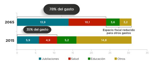 Pessino-grafico-1