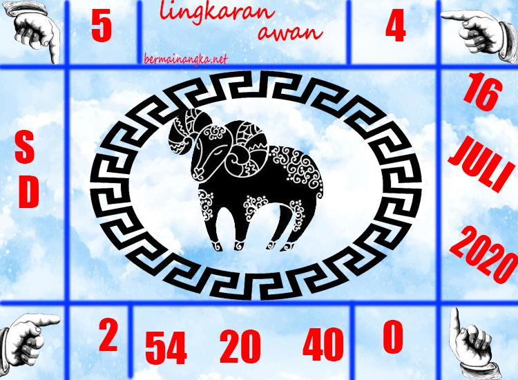 LINGKARAN-AWAN-SYDNEY-16