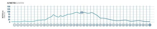 altimetria-ibiza-marathon-travelmarathon-es