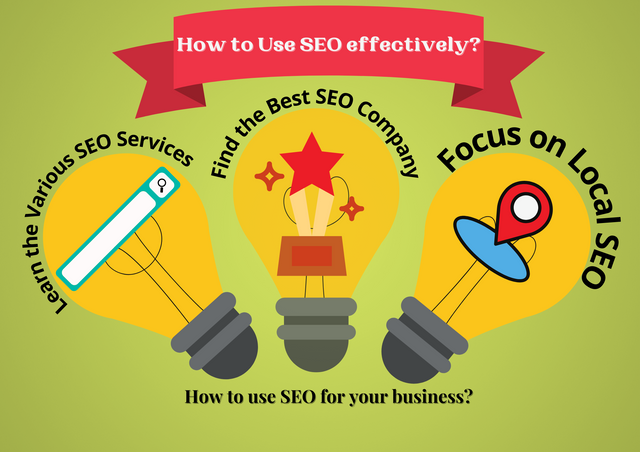 How-to-Use-SEO-effectively
