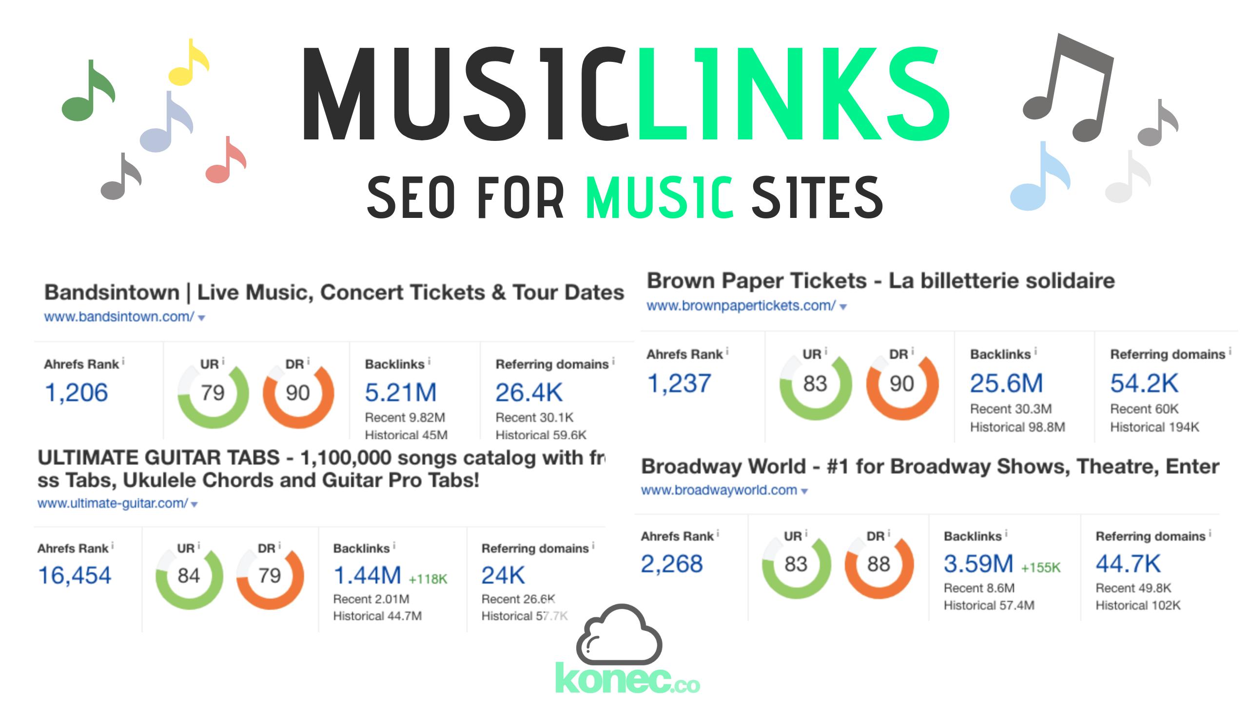 music seo musicians links backlinks