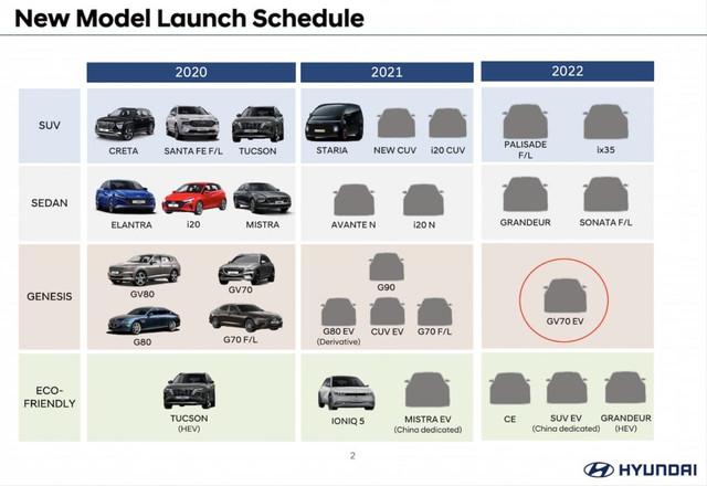 Genesis-GV70-EV-or-Genesis-GV70e-confirmed-for-2022-release-1024x704-1